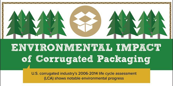 La Industria corrugadora de EEUU redujo un 35% sus emisiones de gases de efecto invernadero